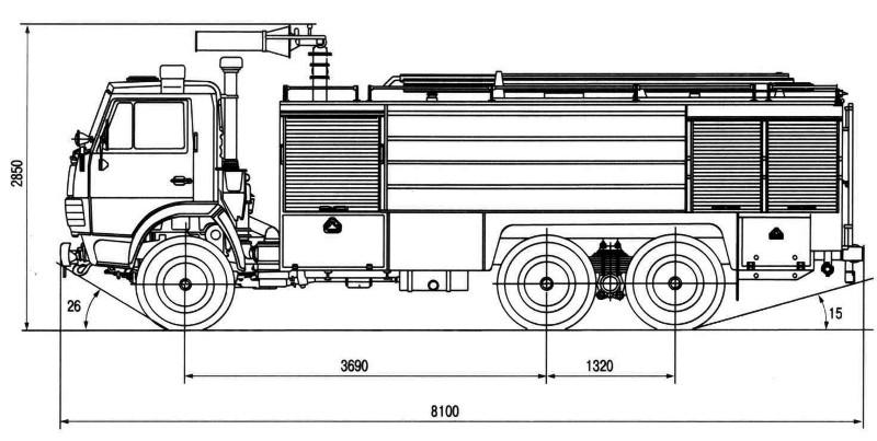 ...боевой расчет - 3 чел., пенообразователь - 7500 л., насос - ПН-40УВ с приводом от КОМ шасси, лафетный ствол...